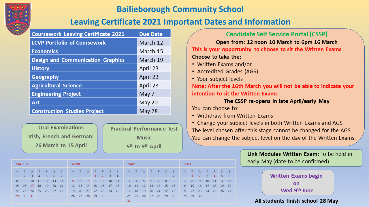 Leaving Certificate 2021 Project Deadlines and Further Information